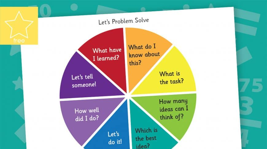 problem solving wheels