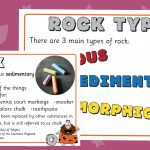 Rock Types Posters