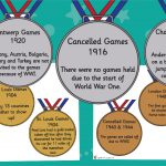 Olympic Fact Medals