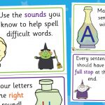 How to Brew the Perfect Sentence Posters