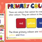 Primary, Secondary and Tertiary Colours Posters