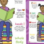 Whole Body Reading Poster with Symbols