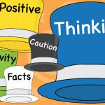 De Bonos Six Thinking Hats