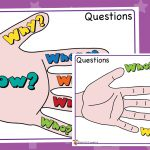 'W?' Question Posters