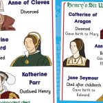Henry 8th Wives