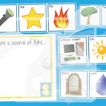 Sources of Light – Sorting Activity