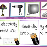 Electricity Energy Source Sorting Activity