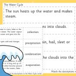Water Cycle Vocabulary Matching