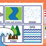 Water Cycle Sorting Cards