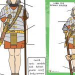 Roman Soldier Labelling