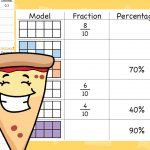 Fractions, Decimals and Percentages Matching