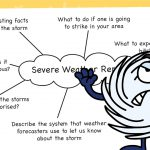 Severe Weather Report