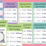 Measurement Top Trumps Game