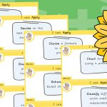 Bloom's Taxonomy Maths – 'I Can Apply' Activity Cards