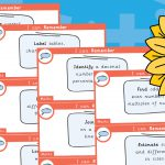 Bloom's Taxonomy Maths – 'I Can Remember' Activity Cards