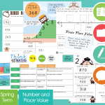 Spring Year 3 Week 1 THINK Maths Teaching Pack