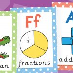 Maths Vocabulary Posters (KS1)
