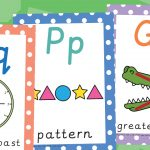 Maths Vocabulary Posters Precursive (KS1)