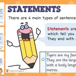 Sentence Type Posters