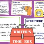 Story Writer's Tool Box Posters
