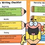 Editable Narrative Writing Checklist