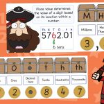 Pirate Place Value Banner