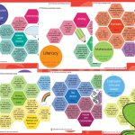 EYFS Early Learning Goal Posters