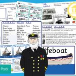 The Titanic History Topic Pack