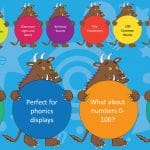 Editable Gruffalo Labels