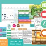 Autumn Year 6 Week 1 THINK Maths Teaching Pack