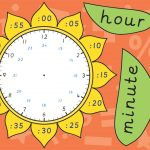 Advanced Time Telling Flower Clock