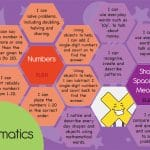 EYFS Goals Display – Mathematics