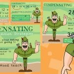 Mental Addition Strategies – Compensating Posters
