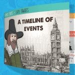Famous Brits – Guy Fawkes Timeline Flipbook