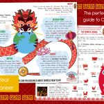 Chinese New Year Knowledge Organiser