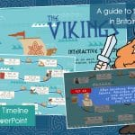The Vikings – Interactive Timeline PowerPoint