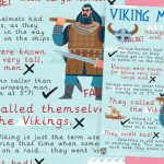 Vikings – Myths Poster