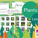 CREATE Science Plants – Year 1 Lesson 1