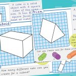 3D shapes and their nets posters