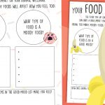 KS1 Wellbeing and Mental Health – Your Food is a Mood