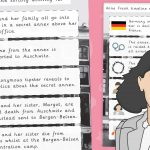 Anne Frank Timeline Activity