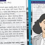 Anne Frank Diary Extract With Questions – Life in the Secret Annex