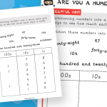 Key Stage 1 Partitioning Numbers Numeracy Ninja Activity