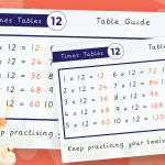 12 Times Tables Answers Mat