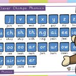 Clever Chimps Phonic Sounds Mat – Phase 3