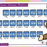 Clever Chimps Phonic Sounds Mat – Phase 5