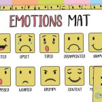 Emoji Emotions Mat