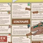 Dinosaur Topic Cross-Curricular Ideas Plan