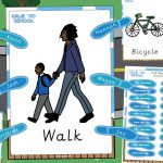 Walk to School EY and KS1 Self Registration Pack