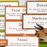 Dinosaur Vocabulary and Glossary Cards